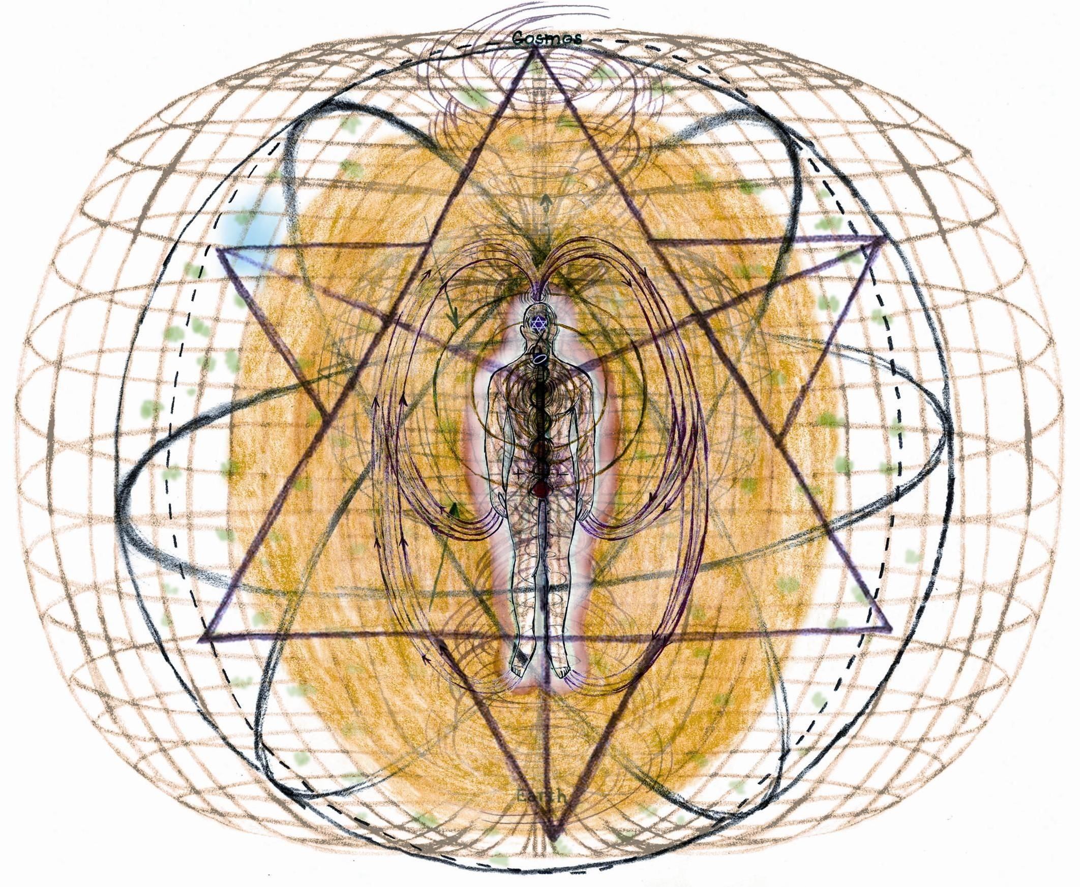 "Morphogenic Field; Human Biofield; Electricity; bio ""seal""; Frequency; Wavelengths; Vibration; IoT; Mind Bridge"